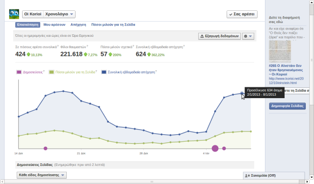 facebook page stats